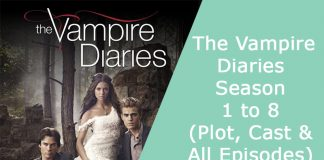 Index of The Vampire Diaries
