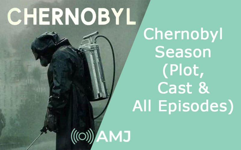 Index of Chernobyl