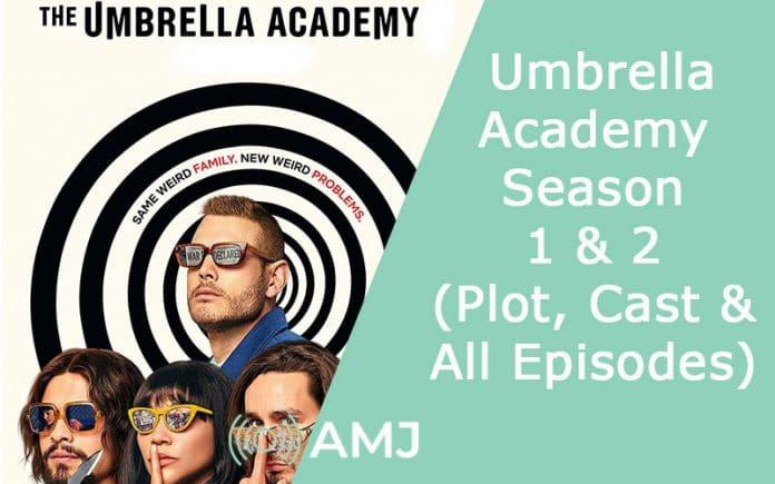 Index of The Umbrella Academy
